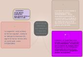 Mind map: SÍNTESIS DE GRÁFICA : estudiaremos 3 tipos de morfologías