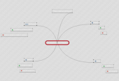 Mind map: Sistema Numéricos Básicos