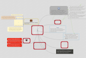"""Mind map: The European democratic deficit: In light of Eurosceptic parties expressing their concern about Europe's """"ever closer union"""", the idea of democratic legitimacy has been placed under scrutiny"""