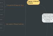 Mind map: Reglamento para elRequerimiento dePatrimonio Efectivopor Riesgo deMercado