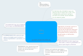 Mind map: LA EXPLOTACIÓN SEXUAL