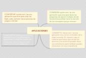 Mind map: APLICACIONES