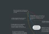 Mind map: SISTEMASNUMERICOS