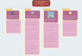 Mind map: ESTRATEGIAS DIDÁCTICAS YHERRAMIENTASTECNOLOGICAS EN LA ERADIGITAL