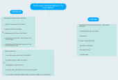 Mind map: The Grammar-Translation Method vs The Direct Method