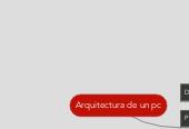Mind map: Arquitectura de un pc