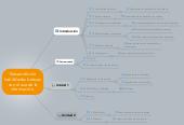 Mind map: Desarrollo de habilidades básicas con el uso de la información.