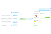 Mind map: Wat wil je in de les?