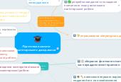 Mind map: Підготовка власногомагістерського дослідження