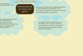 Mind map: Generalidades delos sistemas degestión