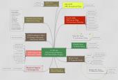 Mind map: 111PIX UA CTO Kutovoy Nickolay CEO Novozhylov Sergey