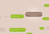 Mind map: Aplicaciones Móviles Digitales en la Educación