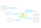 Mind map: BrokeGurl, Inc Catering Image retrieved from Mindmeister (2016)