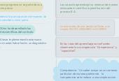 Mind map: Rutas del aprendizaje