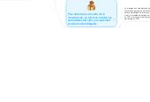Mind map: Obligación de Manutenciónartículo 365 LOPNNA
