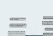 Mind map: EL CONOCIMIENTO AXIOLÓGICO