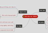 Mind map: Xâm nhập mặn ở ĐBSCL
