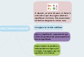 Mind map: singo y lenguaje en san agustin