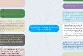 Mind map: Metodología de la Investigación en Salud Laboral.