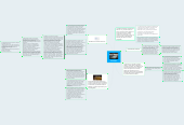 Mind map: AUTOPSIA