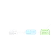 Mind map: UNIDAD 3. Sistemas de Gestión de la Innovación