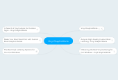 Mind map: Vinyl GraphicWorks