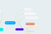 Mind map: Проект Спортик