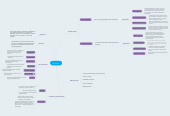 Mind map: Biometría