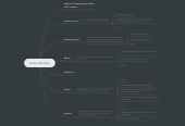 Mind map: books and more