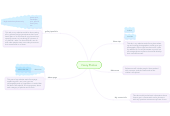 Mind map: Fancy Photos