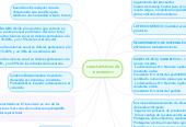 Mind map: características de inevntarios