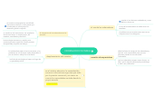 Mind map: ORDENADOR INVISIBLE
