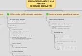 Mind map: RUTAS DEL APRENDIZAJE: LA EDUCACIÓN PLÁSTICO Y LA PÉRDIDA DE RUMBO EDUCATIVO