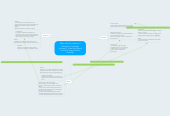 Mind map: What were the impacts of