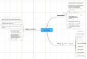 Mind map: Levi-Strauss