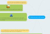 Mind map: Administracion de Personal