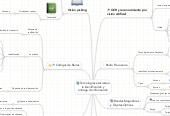 Mind map: Tecnologías asociada a la identificación y entrega de información