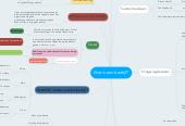 Mind map: Wat is een bedrijf?