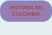 Mind map: HISTORIA EN COLOMBIA