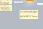 Mind map: Molécula de ADN - Tarea #4 Estrategia de lectura heurística. Primera parte