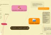 Mind map: El derecho a la gestión publica