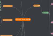 Mind map: Seguridad En Las Redes