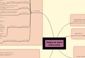 Mind map: Modelos de diseñoinstruccional.