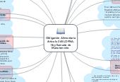 Mind map: Obligación Alimentaria Artículo 365 LOPNA. Hoy llamada de Manutención.