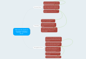 "Mind map: What were the impacts of Christopher Columbus's ""discovery"" of the New World?"
