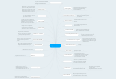 Mind map: Tipos de familias