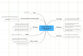 Mind map: College Life from an International Student's Perspective