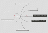 Mind map: La Escuela Clásica