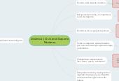 Mind map: Dinámica y Ocio en el DeporteModerno