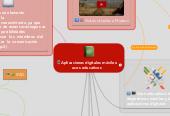 Mind map: Tarea_1.2.4_juancarlossanchez